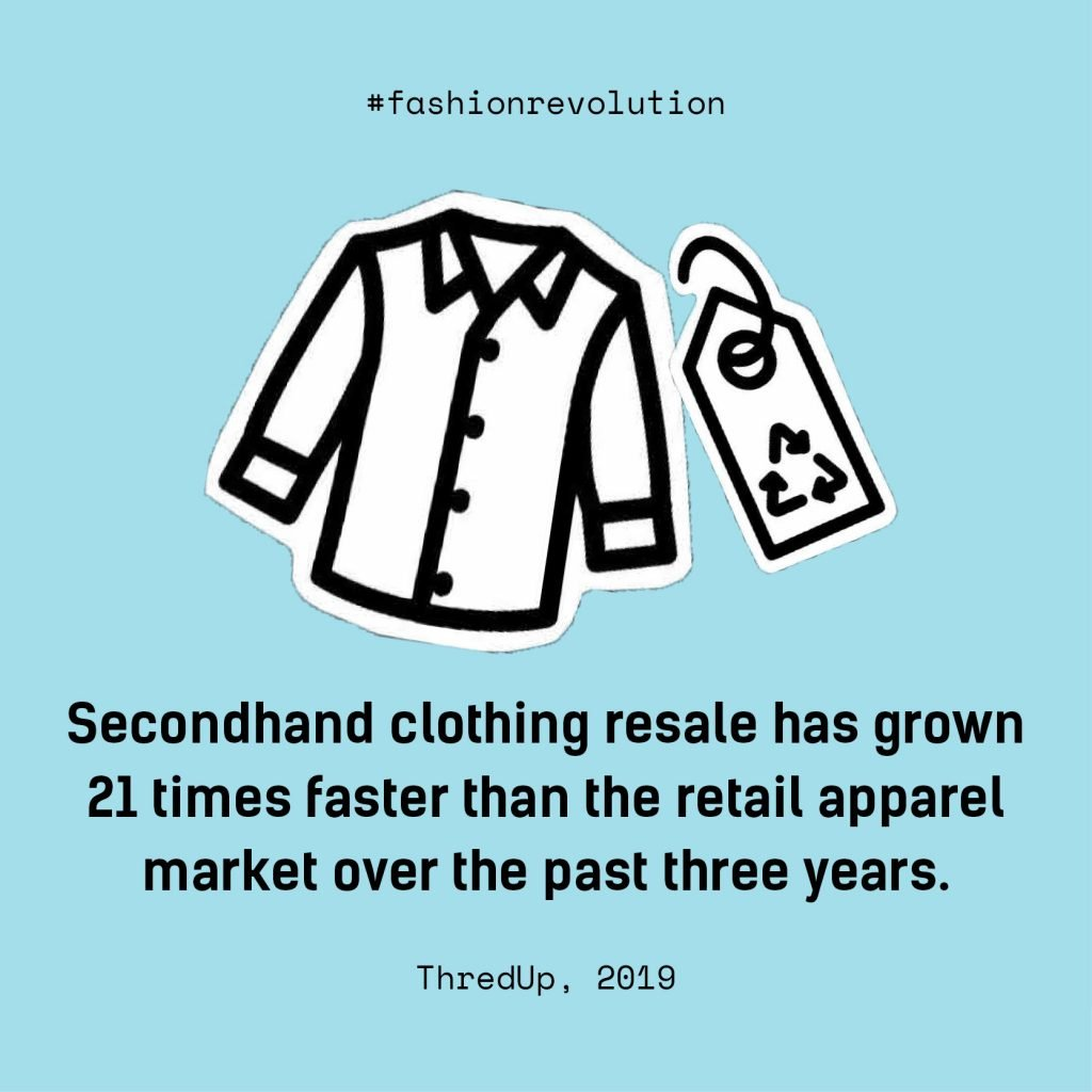 Secondhand clothing infographic